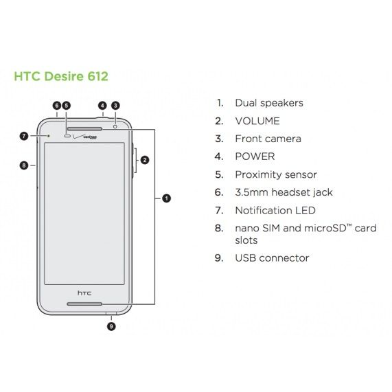 Htc Desire 612 To Be Offered By Verizon Wireless
