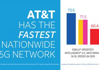 att-fastest-5g-service-in-the-us