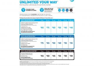 att-unlimited-your-way-program