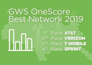 gws-at&t-best-us-wireless-network-2019
