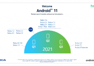 nokia-android-11-roadmap